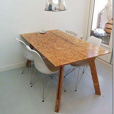 Zelf je eigen tafel maken bouwtekening teruel for Bouwtekening tafel